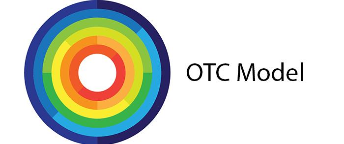 OTC Model's new logo