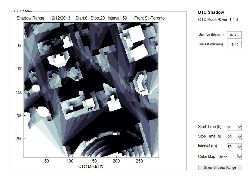 OTC Model™ 1.4.0