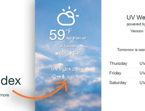 UV Weather, Checking The Weather Forecast in Your Browser